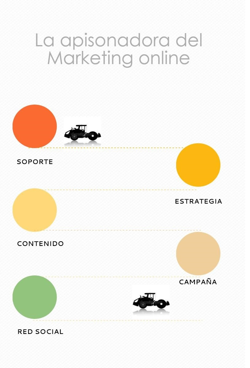 apisonadora infografía marketing online